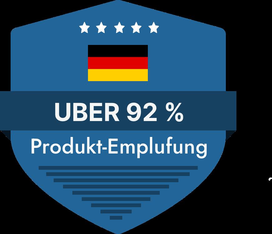 Produktempfehlung Badge